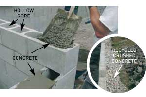 Fill and backfill the wall
