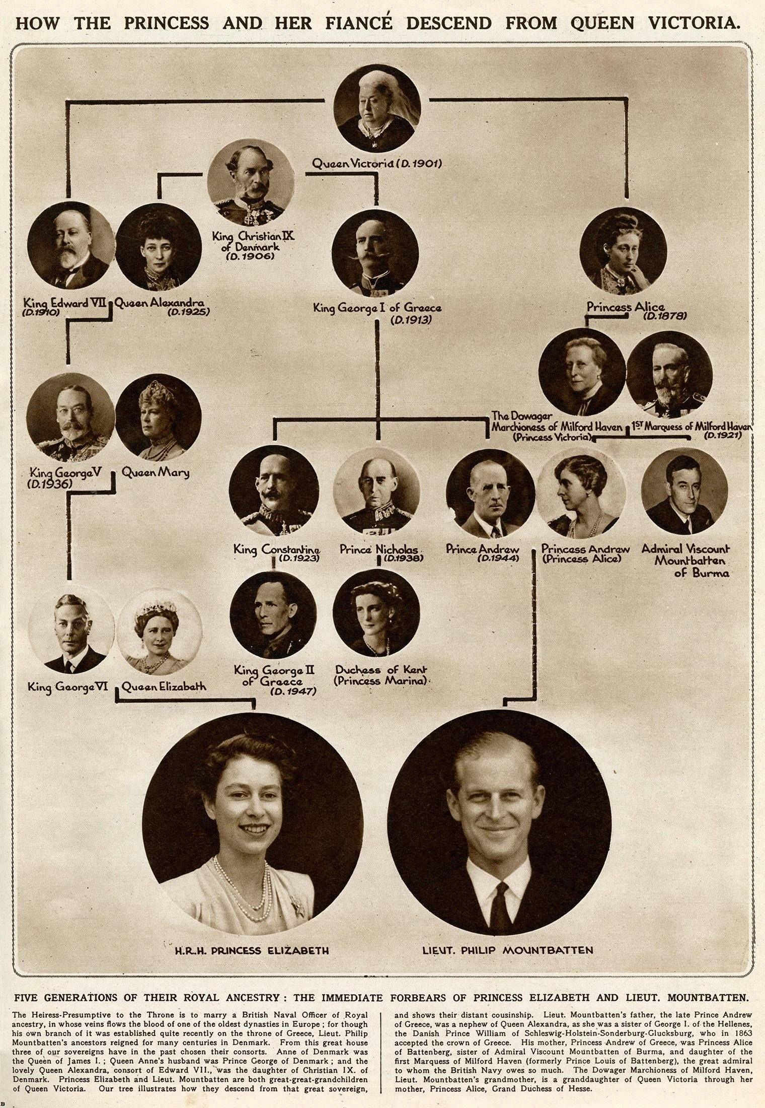 Queen Elizabeth II and Prince Philip (Part I): 3rd cousins